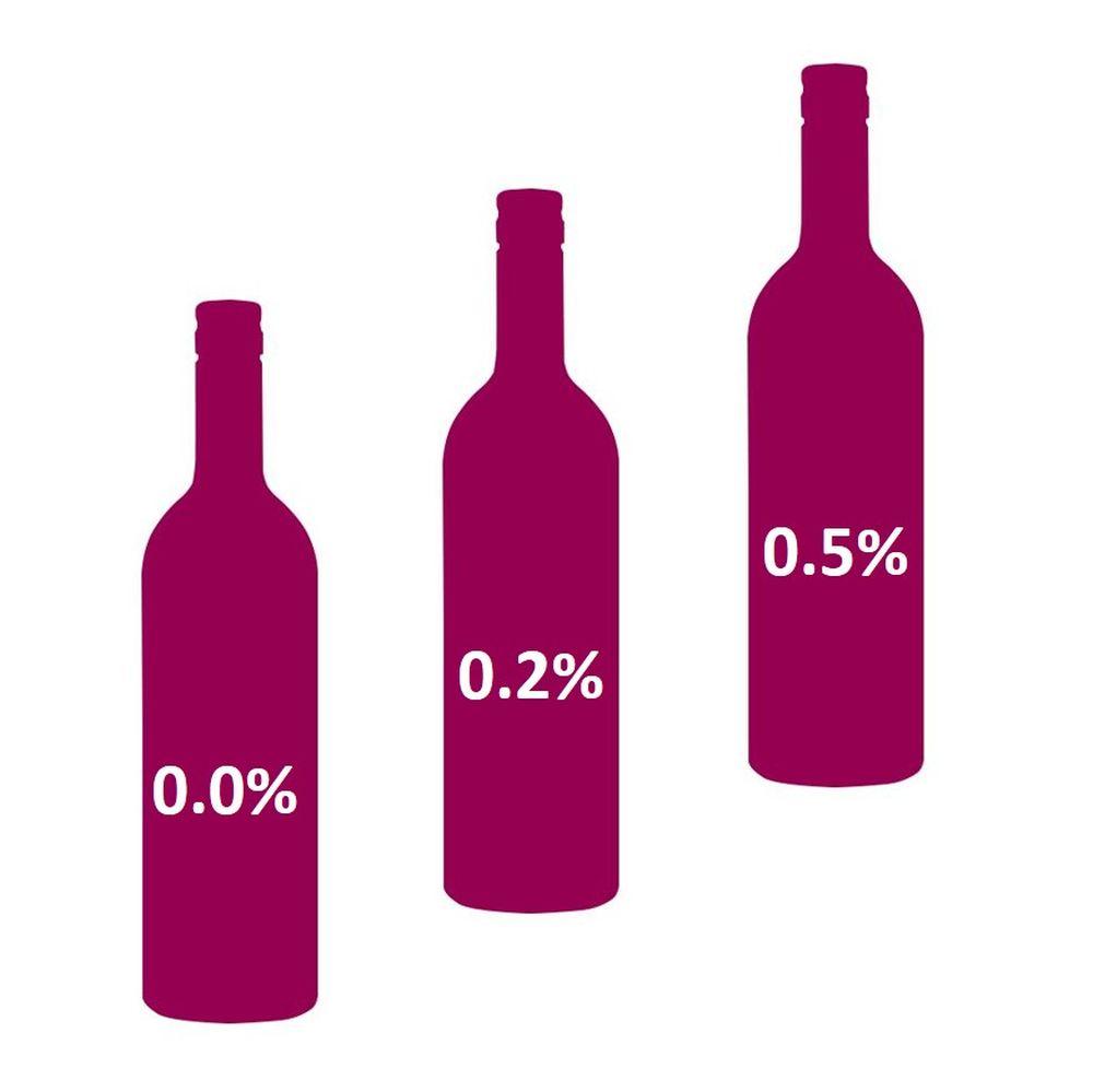 alcoholvrij of niet