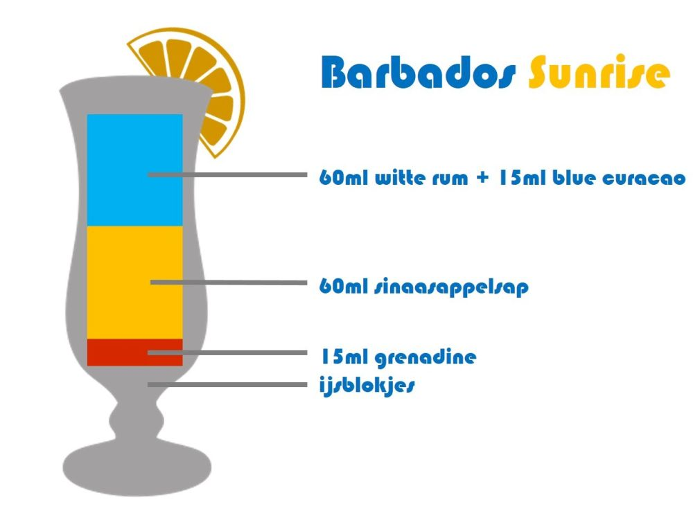 Barbados Sunrise